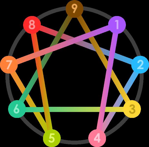 enneagram-diagram-dark